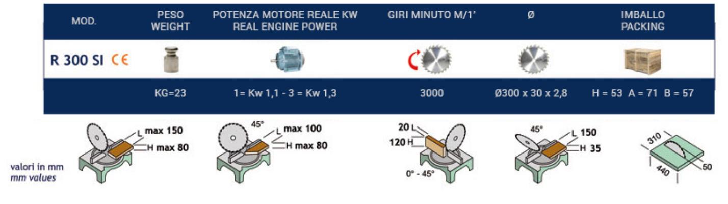 Troncatrice-a-testa-orientabile-con-pianetto-superiore-R-300-SI-PEGIC